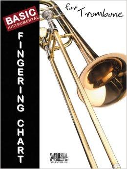 Trombone Basic Fingering Chart